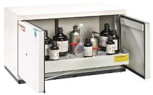 Safety underbench cabinets, type 90, UTS ergo line M-5, 500 mm depth